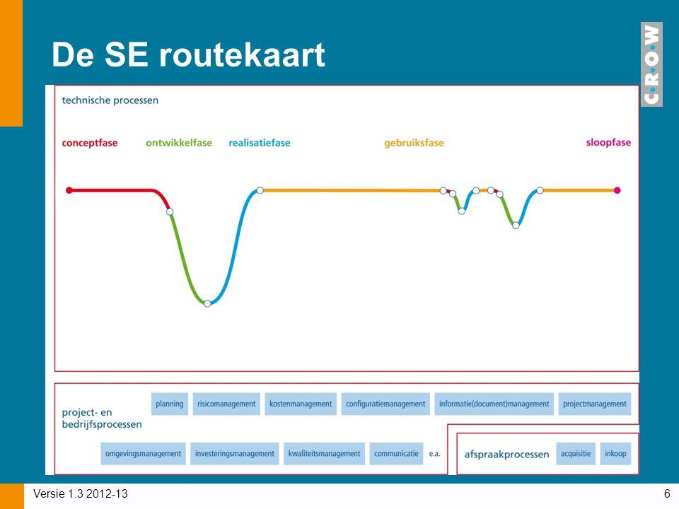 Versie 1.3 2012-136 De SE routekaart