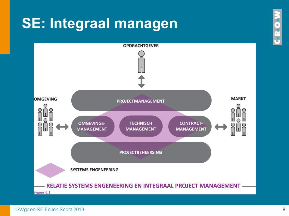 UAVgc en SE Edilon Sedra 20138 SE: Integraal managen