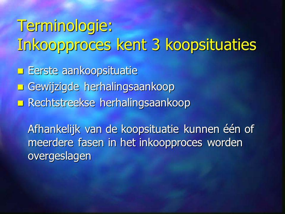 Terminologie: Inkoopproces kent 3 koopsituaties Eerste aankoopsituatie Eerste aankoopsituatie Gewijzigde herhalingsaankoop Gewijzigde herhalingsaankoo