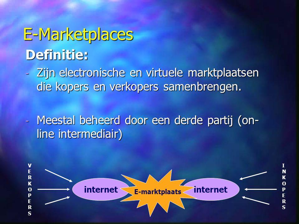 E-Marketplaces: aanbod - Catalogi: Een derde partij biedt een geaggregeerde catalogus (bijna allemaal mislukt) - Goederenbeurs Werkt op principe van een aandelenbeurs (vb.
