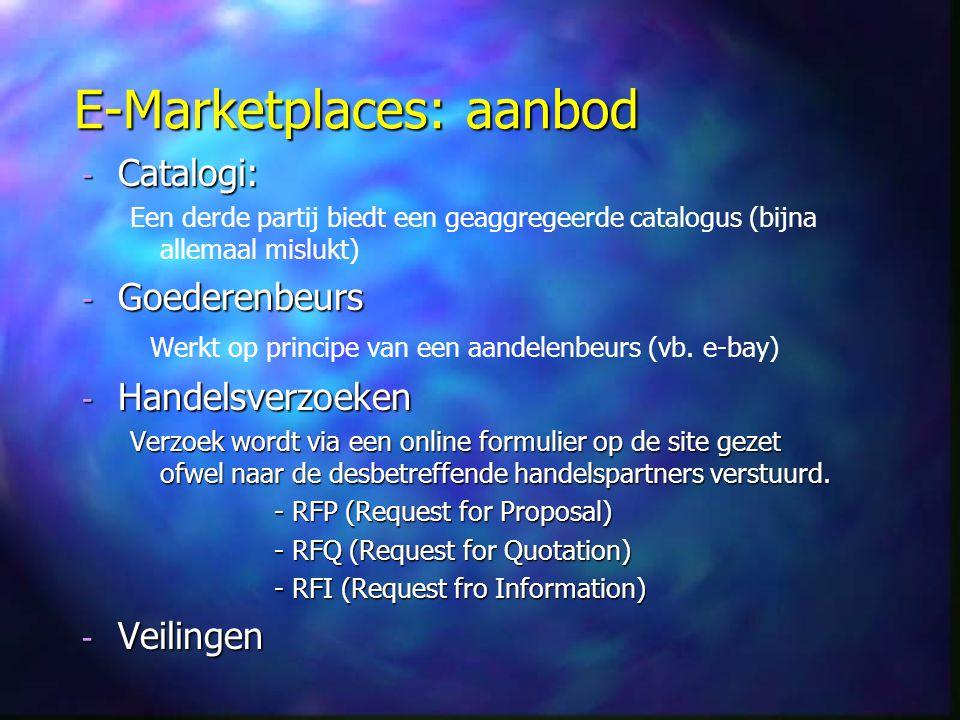E-Marketplaces: aanbod - Catalogi: Een derde partij biedt een geaggregeerde catalogus (bijna allemaal mislukt) - Goederenbeurs Werkt op principe van e