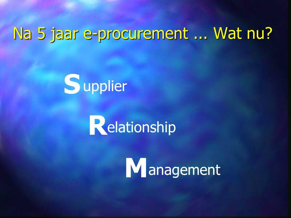 SRM Definitie Definitie Waarom SRM Waarom SRM SRM in het inkoopproces SRM in het inkoopproces