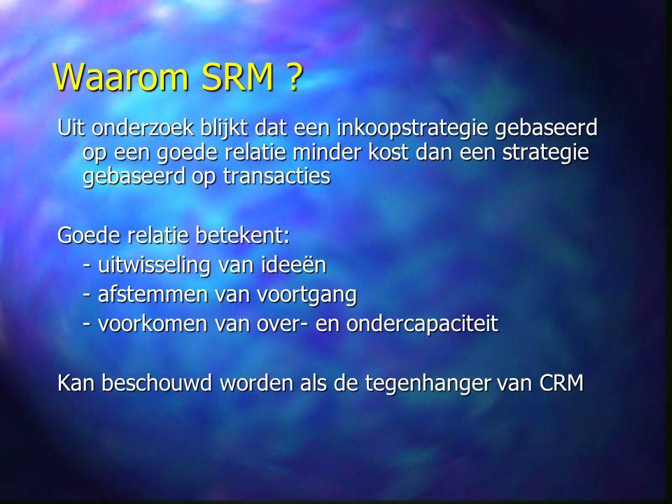 Waarom SRM ? Uit onderzoek blijkt dat een inkoopstrategie gebaseerd op een goede relatie minder kost dan een strategie gebaseerd op transacties Goede