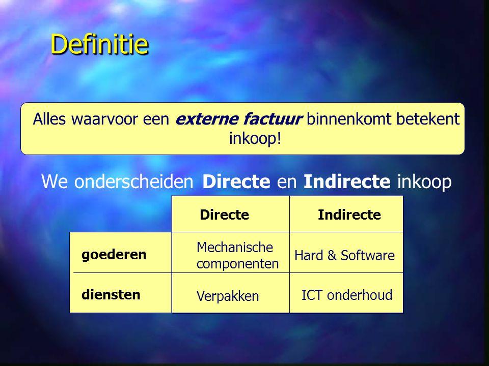 DefinitieDefinitie Alles waarvoor een externe factuur binnenkomt betekent inkoop! We onderscheiden Directe en Indirecte inkoop goederen diensten Direc