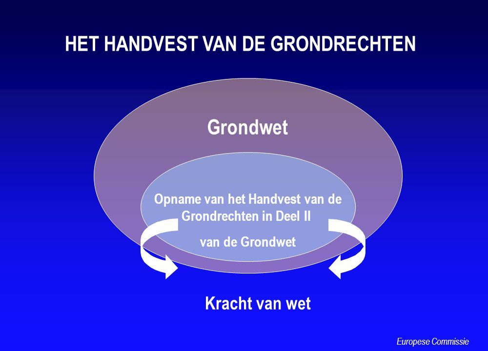 Grondwet Opname van het Handvest van de Grondrechten in Deel II van de Grondwet Kracht van wet HET HANDVEST VAN DE GRONDRECHTEN Europese Commissie