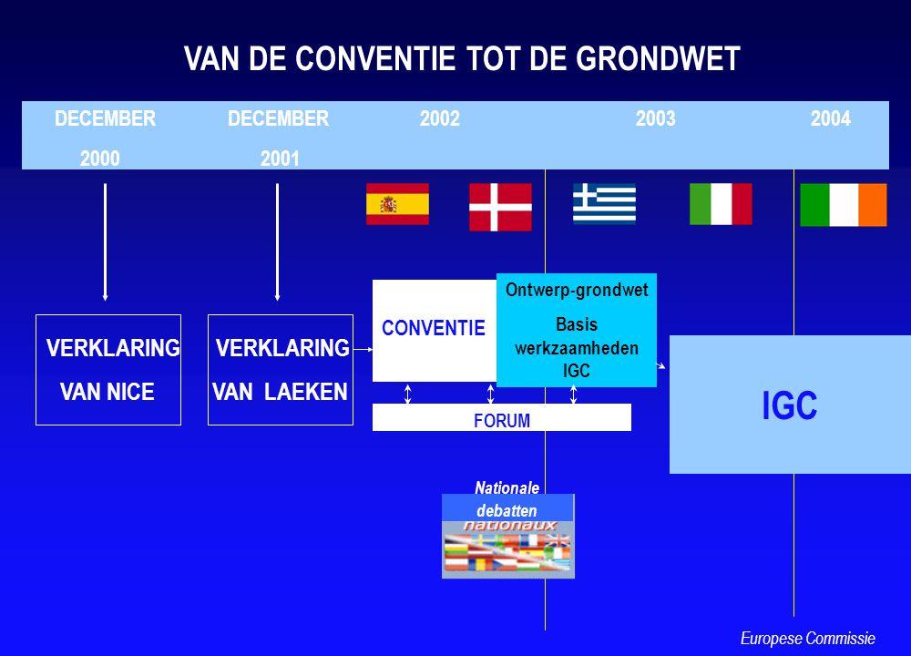 CONVENTIE IGC DECEMBER DECEMBER 2002 2003 2004 2000 2001 Ontwerp-grondwet Basis werkzaamheden IGC FORUM VAN DE CONVENTIE TOT DE GRONDWET VERKLARING VA