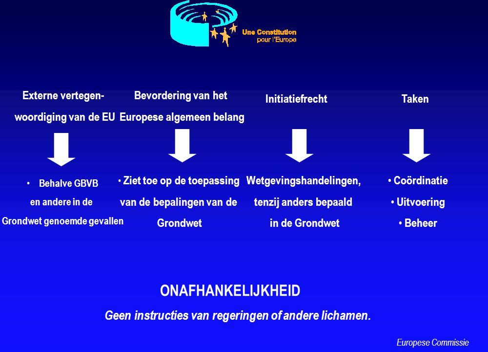 Initiatiefrecht Bevordering van het Europese algemeen belang ONAFHANKELIJKHEID Geen instructies van regeringen of andere lichamen. Ziet toe op de toep