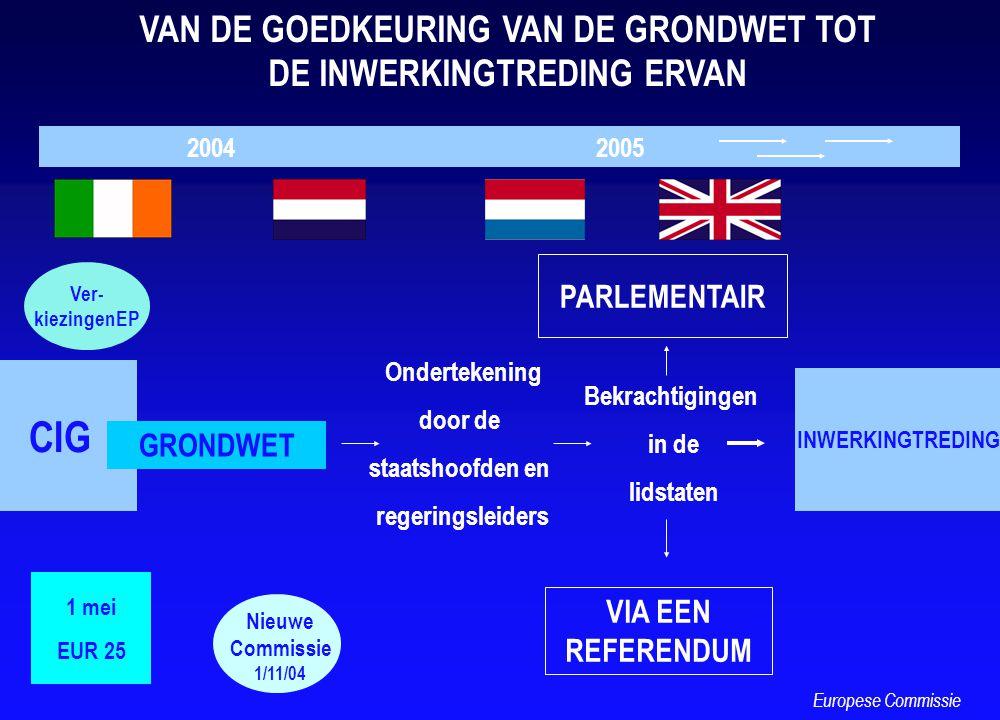 CIG 2004 2005 GRONDWET VAN DE GOEDKEURING VAN DE GRONDWET TOT DE INWERKINGTREDING ERVAN Ver- kiezingenEP Nieuwe Commissie 1/11/04 Bekrachtigingen in d