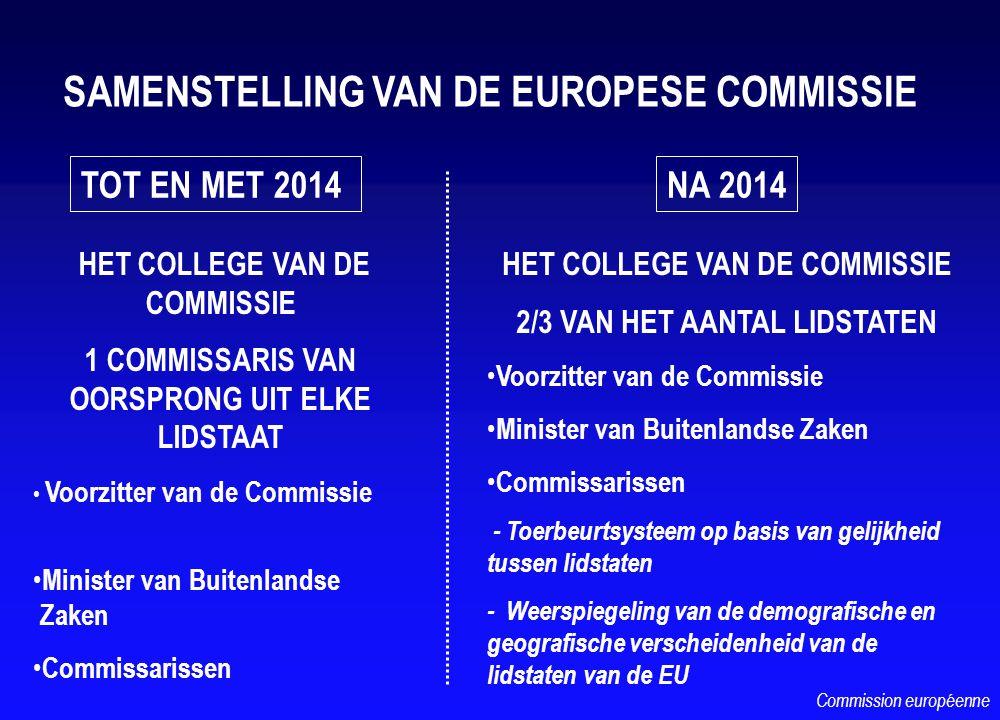 SAMENSTELLING VAN DE EUROPESE COMMISSIE TOT EN MET 2014NA 2014 HET COLLEGE VAN DE COMMISSIE 1 COMMISSARIS VAN OORSPRONG UIT ELKE LIDSTAAT Voorzitter v