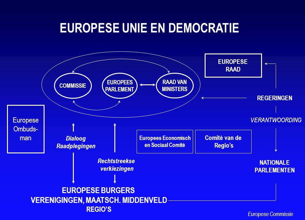 EUROPESE BURGERS VERENIGINGEN, MAATSCH. MIDDENVELD REGIO'S REGERINGEN NATIONALE PARLEMENTEN VERANTWOORDING EUROPESE UNIE EN DEMOCRATIE Europees Econom
