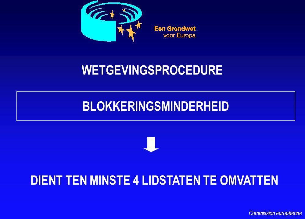 BLOKKERINGSMINDERHEID WETGEVINGSPROCEDURE Commission européenne DIENT TEN MINSTE 4 LIDSTATEN TE OMVATTEN