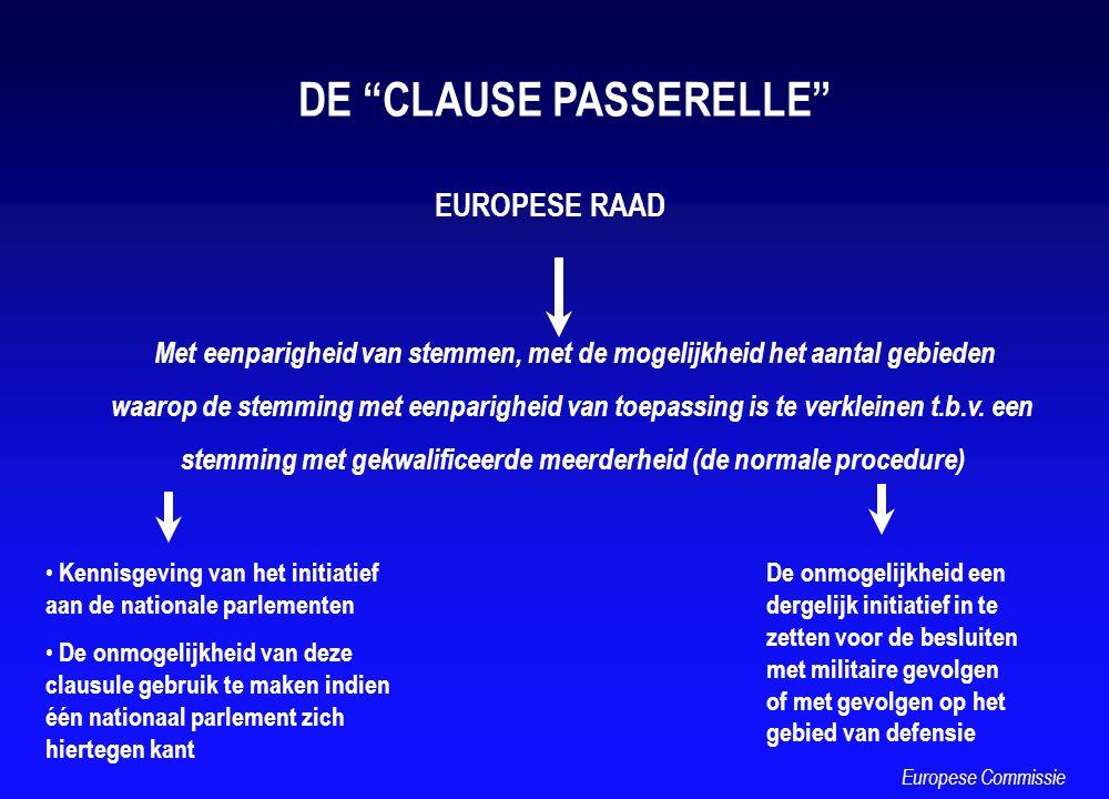EUROPESE RAAD Met eenparigheid van stemmen, met de mogelijkheid het aantal gebieden waarop de stemming met eenparigheid van toepassing is te verkleine
