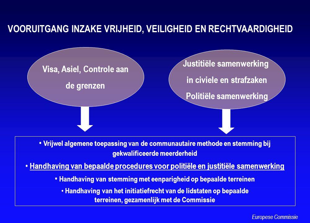 Visa, Asiel, Controle aan de grenzen Justitiële samenwerking in civiele en strafzaken Politiële samenwerking Vrijwel algemene toepassing van de commun