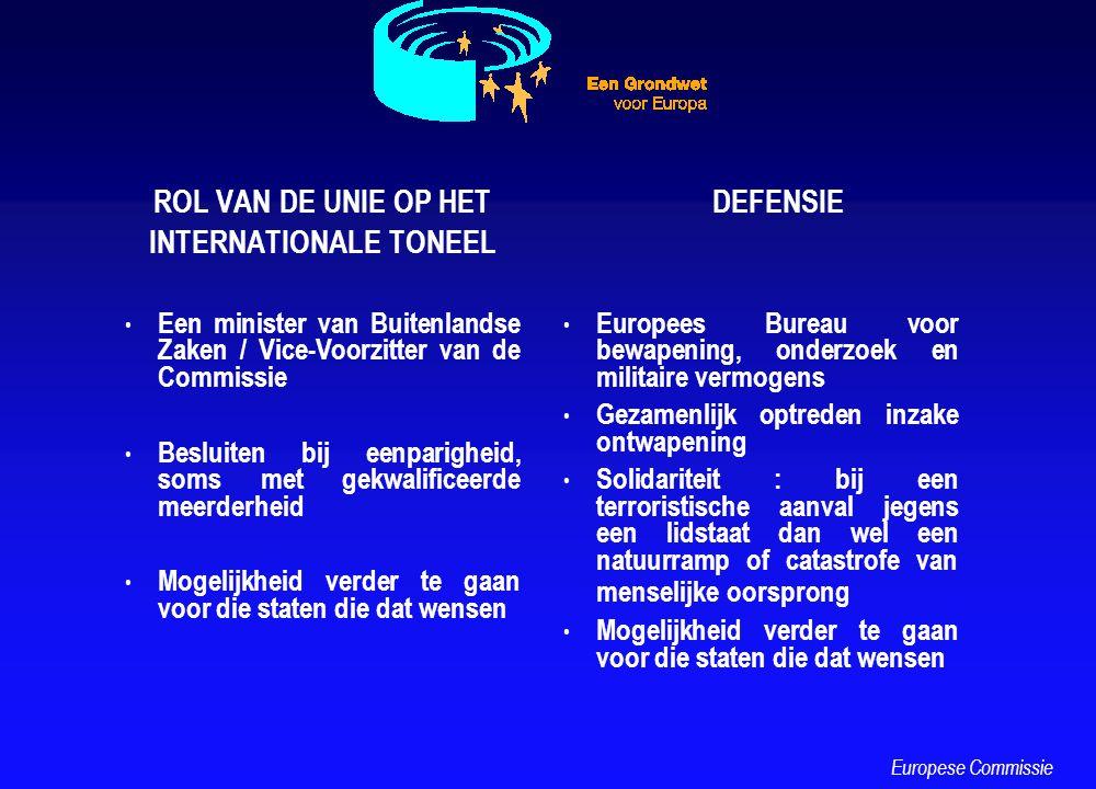 ROL VAN DE UNIE OP HET INTERNATIONALE TONEEL Een minister van Buitenlandse Zaken / Vice-Voorzitter van de Commissie Besluiten bij eenparigheid, soms m