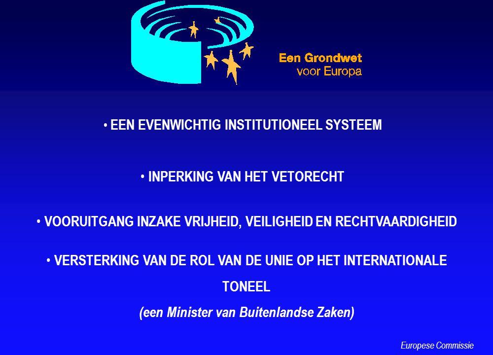 VERDUIDELIJKING Betrekkingen Unie / lidstaten Betrekkingen Unie / lidstaten GEDEELDE WAARDEN DE DOELSTELLINGEN VAN DE UNIE EXTERNEINTERNE Beginsel van loyale samenwerking Het respecteren van de gelijkheid van de lidstaten voor de Grondwet Attributiebeginsel (Protocol over de toepassing van het subsidiariteits- en het evenredigheidsbeginsel) Voorrang van het Gemeenschapsrecht Europese Commissie