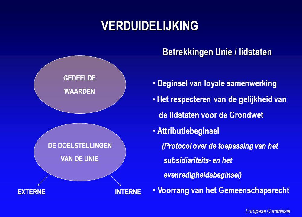 Initiatiefrecht Bevordering van het Europese algemeen belang ONAFHANKELIJKHEID Geen instructies van regeringen of andere lichamen.