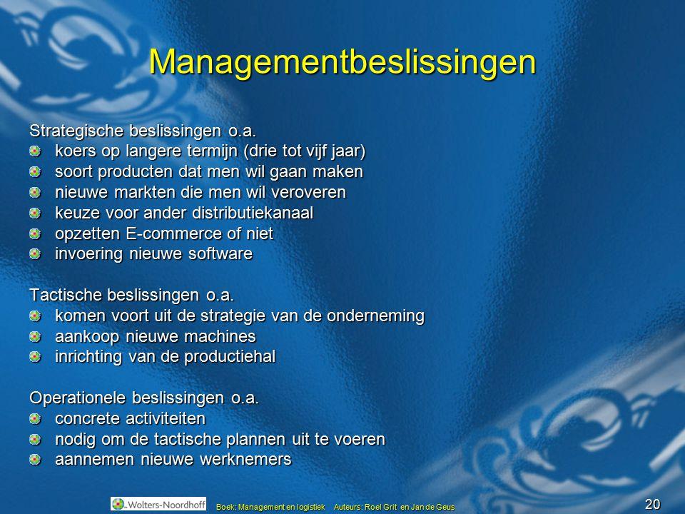 20 Managementbeslissingen Strategische beslissingen o.a. koers op langere termijn (drie tot vijf jaar) soort producten dat men wil gaan maken nieuwe m