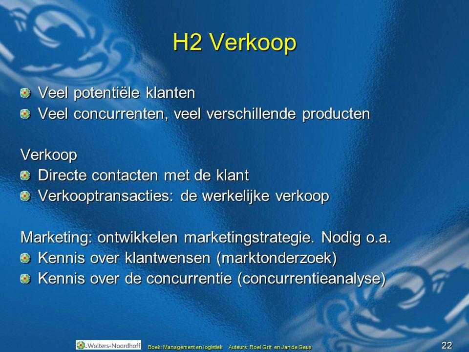 22 Boek: Management en logistiek Auteurs: Roel Grit en Jan de Geus H2 Verkoop Veel potentiële klanten Veel concurrenten, veel verschillende producten