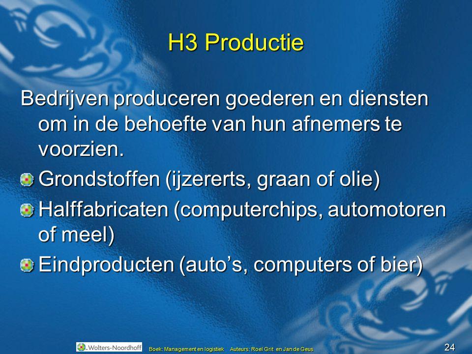 24 Boek: Management en logistiek Auteurs: Roel Grit en Jan de Geus H3 Productie Bedrijven produceren goederen en diensten om in de behoefte van hun af