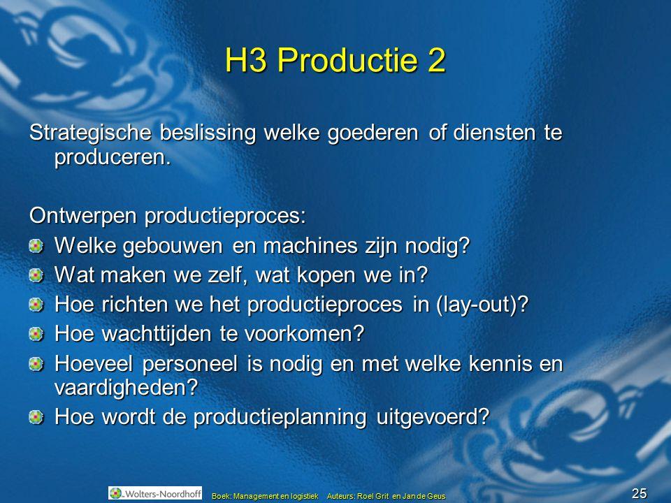 25 Boek: Management en logistiek Auteurs: Roel Grit en Jan de Geus H3 Productie 2 Strategische beslissing welke goederen of diensten te produceren. On