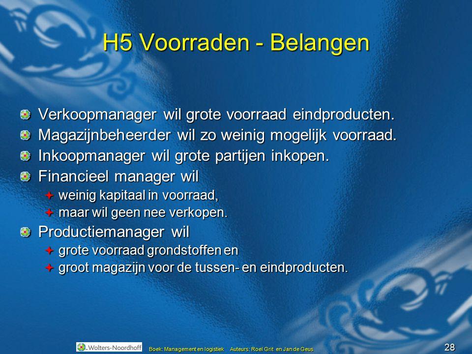 28 Boek: Management en logistiek Auteurs: Roel Grit en Jan de Geus H5 Voorraden - Belangen Verkoopmanager wil grote voorraad eindproducten. Magazijnbe