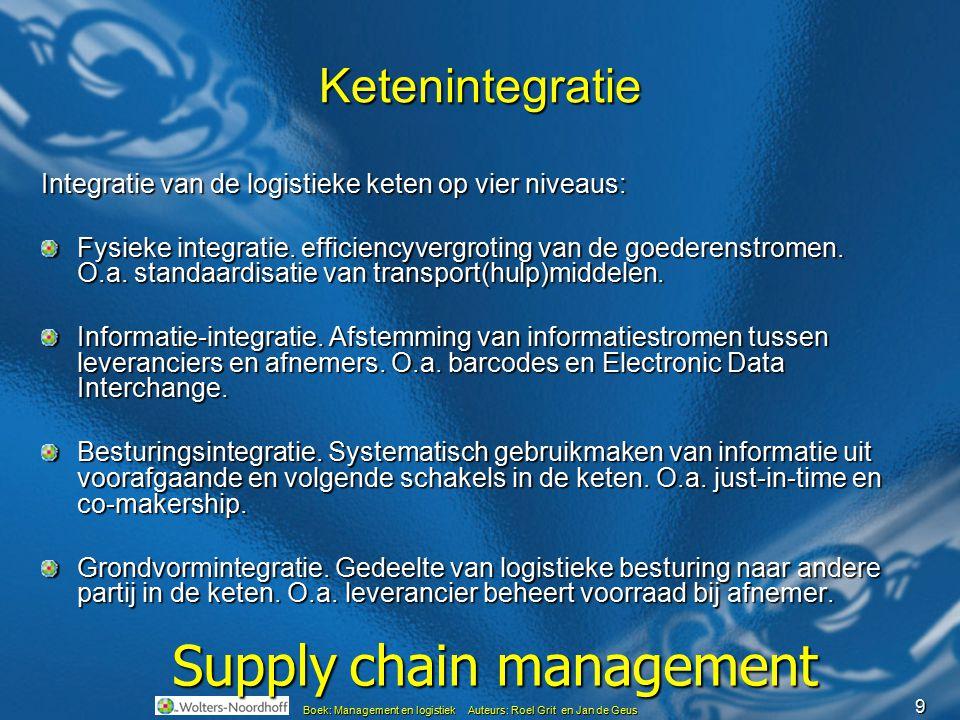 9 Boek: Management en logistiek Auteurs: Roel Grit en Jan de Geus Ketenintegratie Integratie van de logistieke keten op vier niveaus: Fysieke integrat