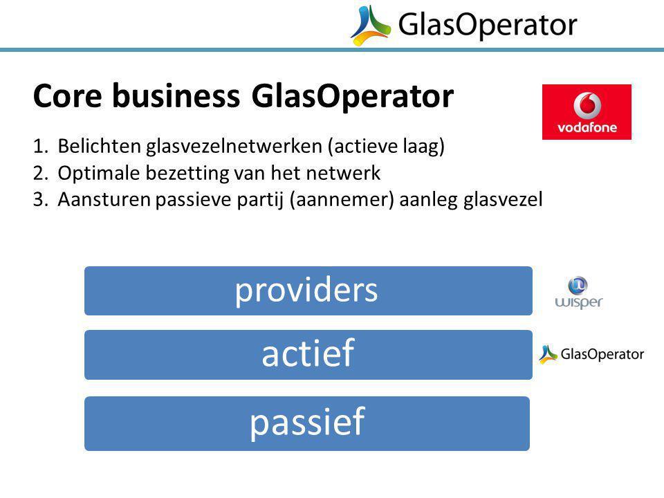 Core business GlasOperator 1.Belichten glasvezelnetwerken (actieve laag) 2.Optimale bezetting van het netwerk 3.Aansturen passieve partij (aannemer) a