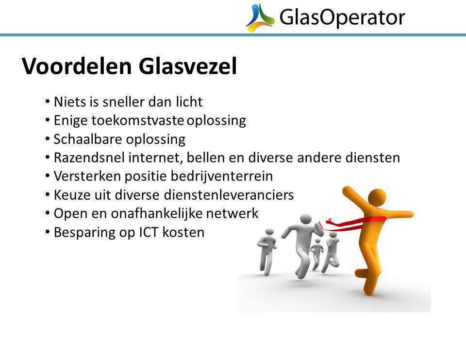 Voordelen Glasvezel Niets is sneller dan licht Enige toekomstvaste oplossing Schaalbare oplossing Razendsnel internet, bellen en diverse andere dienst