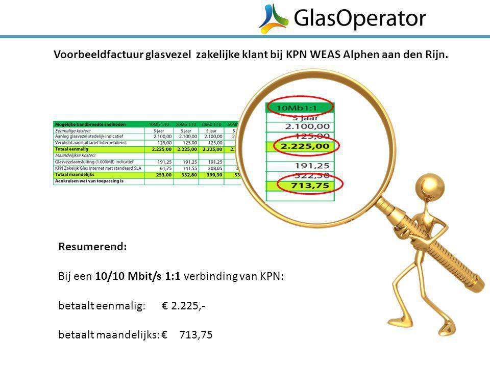 Voorbeeldfactuur glasvezel zakelijke klant bij KPN WEAS Alphen aan den Rijn. Resumerend: Bij een 10/10 Mbit/s 1:1 verbinding van KPN: betaalt eenmalig
