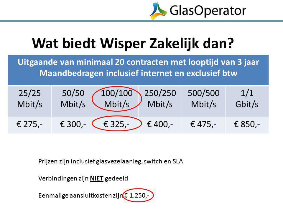 Wat biedt Wisper Zakelijk dan? Uitgaande van minimaal 20 contracten met looptijd van 3 jaar Maandbedragen inclusief internet en exclusief btw 25/25 Mb
