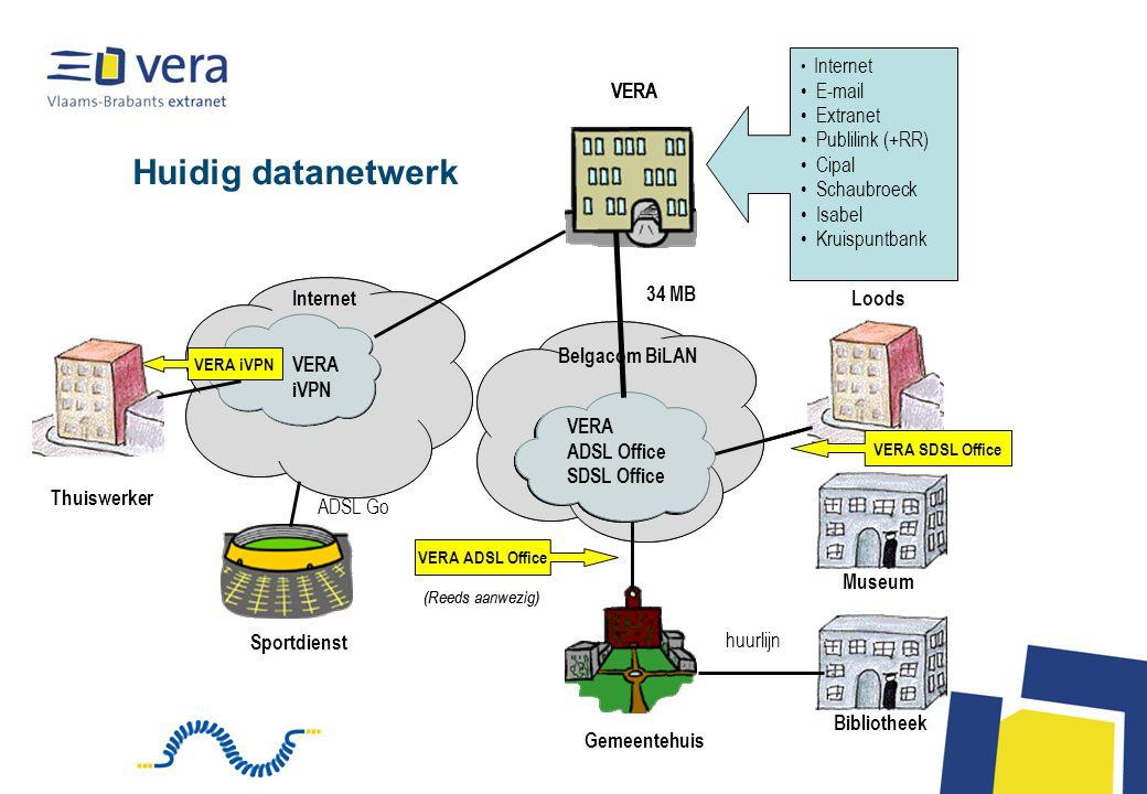 Bibliotheek VERA Sportdienst Loods Internet VERA ADSL Office SDSL Office VERA iVPN VERA ADSL Office 34 MB (Reeds aanwezig) Belgacom BiLAN Internet E-m