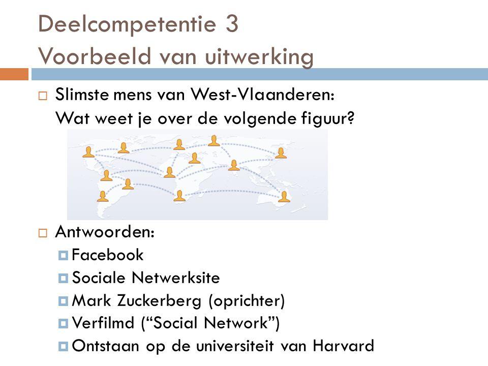  Slimste mens van West-Vlaanderen: Wat weet je over de volgende figuur.
