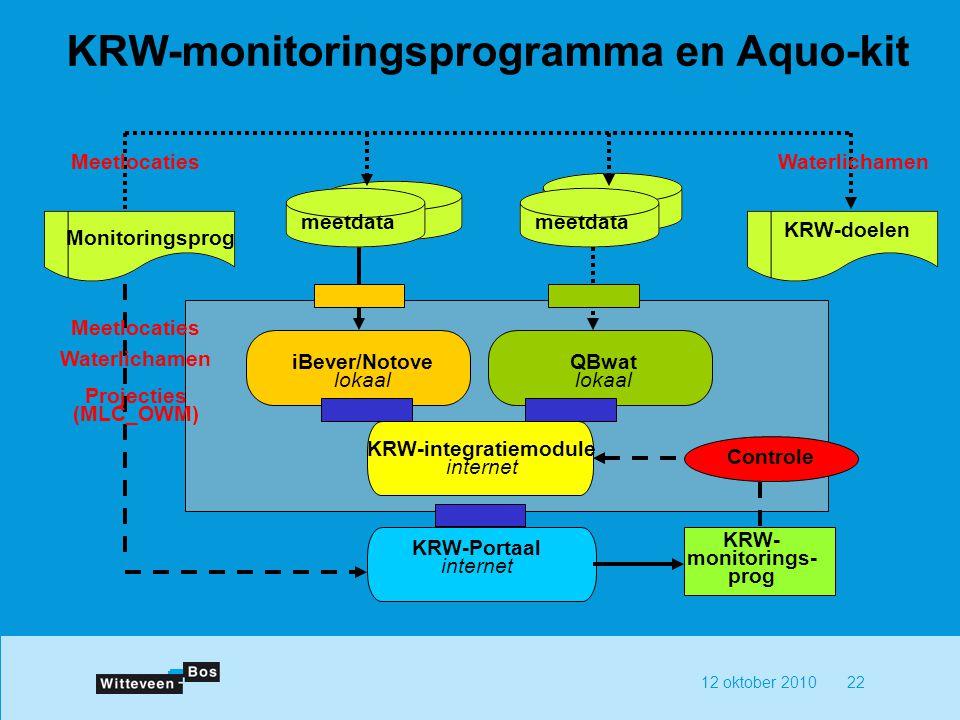 12 oktober 201022 KRW-monitoringsprogramma en Aquo-kit QBwat lokaal iBever/Notove lokaal KRW-integratiemodule internet KRW-Portaal internet KRW- monit