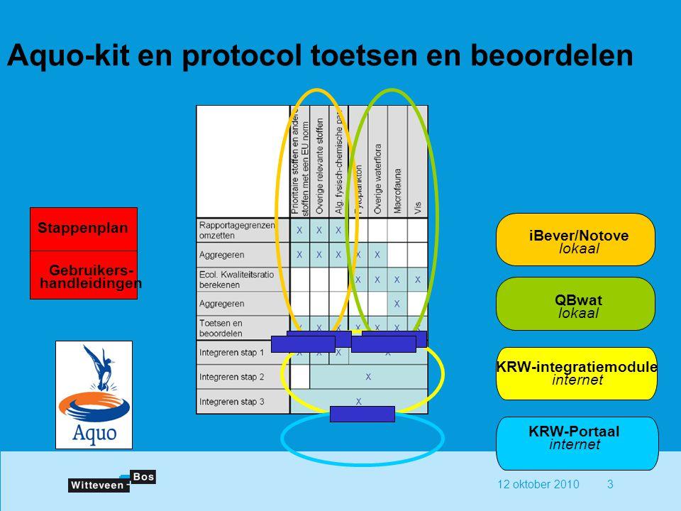 12 oktober 20103 Aquo-kit en protocol toetsen en beoordelen QBwat lokaal iBever/Notove lokaal KRW-integratiemodule internet KRW-Portaal internet Stappenplan Gebruikers- handleidingen