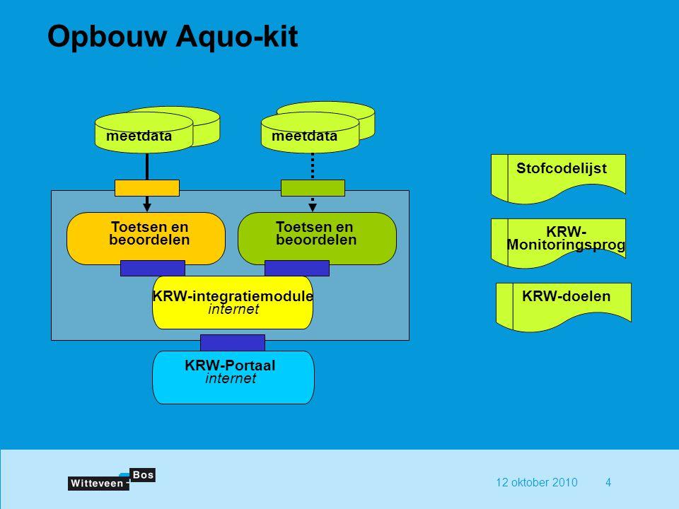 12 oktober 20104 Opbouw Aquo-kit Toetsen en beoordelen Toetsen en beoordelen KRW-integratiemodule internet KRW-Portaal internet KRW- Monitoringsprog meetdata KRW-doelen Stofcodelijst