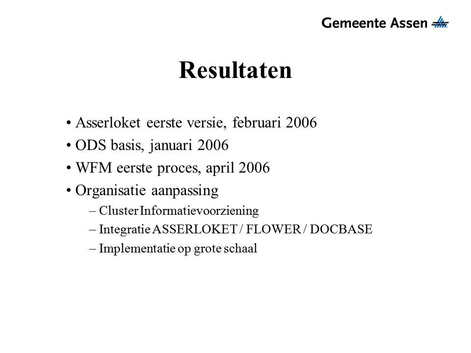 Resultaten Asserloket eerste versie, februari 2006 ODS basis, januari 2006 WFM eerste proces, april 2006 Organisatie aanpassing – Cluster Informatievo