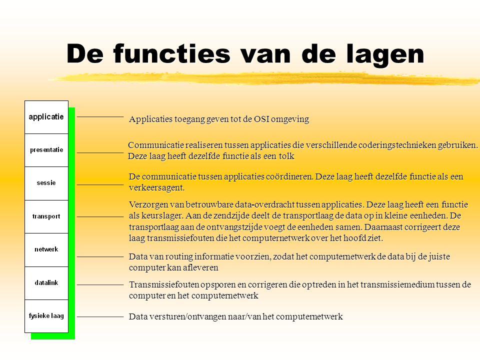 De functies van de lagen Applicaties toegang geven tot de OSI omgeving Communicatie realiseren tussen applicaties die verschillende coderingstechnieke