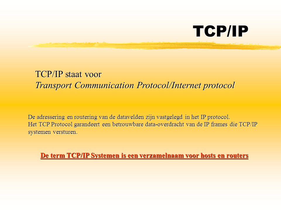 TCP/IP TCP/IP staat voor Transport Communication Protocol/Internet protocol De adressering en routering van de datavelden zijn vastgelegd in het IP pr