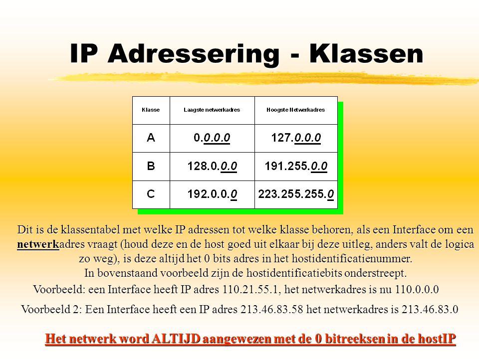 IP Adressering - Klassen Dit is de klassentabel met welke IP adressen tot welke klasse behoren, als een Interface om een netwerkadres vraagt (houd dez