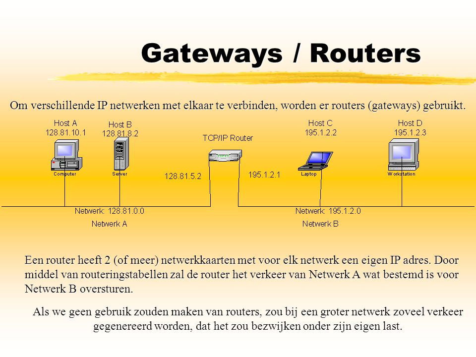 Gateways / Routers Om verschillende IP netwerken met elkaar te verbinden, worden er routers (gateways) gebruikt. Een router heeft 2 (of meer) netwerkk