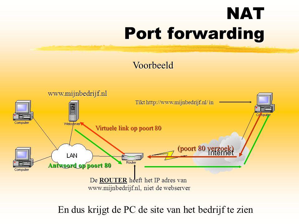 NAT Port forwarding www.mijnbedrijf.nl Voorbeeld Tikt http://www.mijnbedrijf.nl/ in (poort 80 verzoek) Virtuele link op poort 80 Antwoord op poort 80