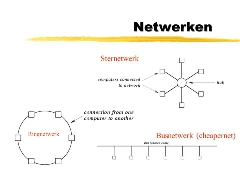 Netwerken Sternetwerk VoordelenNadelen Snel (100 Mbit)Snel (100 Mbit) Storingen snel opspoorbaarStoringen snel opspoorbaar Makkelijk in onderhoudMakkelijk in onderhoud StoringsongevoeligStoringsongevoelig DuurDuur Veel kabelsVeel kabels Ringnetwerk GoedkoopGoedkoop Gemakkelijk stations toe te voegenGemakkelijk stations toe te voegen OuderwetsOuderwets StoringsgevoeligStoringsgevoelig Moeten op elkaar wachten tot het netwerk vrij isMoeten op elkaar wachten tot het netwerk vrij is LangzaamLangzaam Busnetwerk (cheapernet) GoedkoopGoedkoop Makkelijk uit te breidenMakkelijk uit te breiden Bij breuk in hoofdkabel: netwerk platBij breuk in hoofdkabel: netwerk plat Maximaal 10 MbitMaximaal 10 Mbit