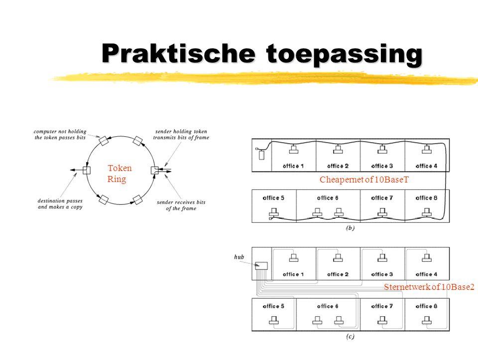 Praktische toepassing Cheapernet of 10BaseT Sternetwerk of 10Base2 Token Ring