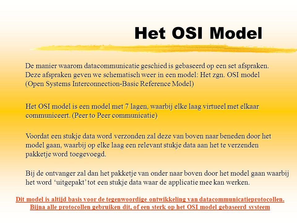Het OSI Model De manier waarom datacommunicatie geschied is gebaseerd op een set afspraken. Deze afspraken geven we schematisch weer in een model: Het