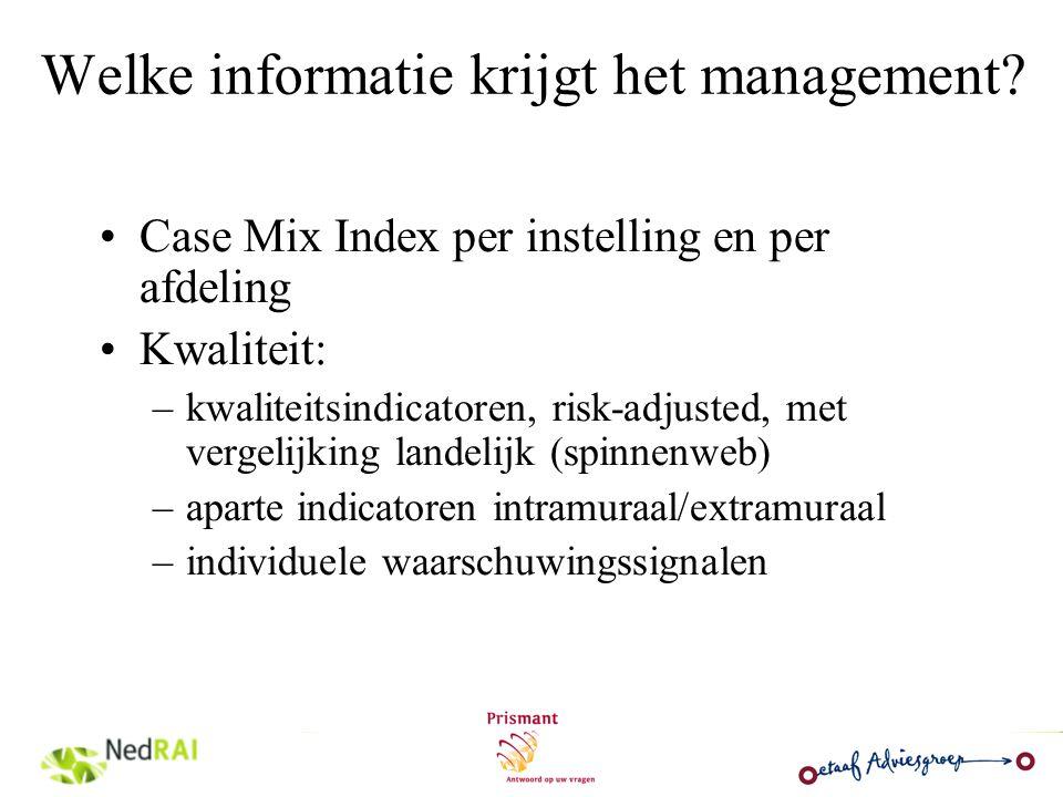 Welke informatie krijgt het management? Case Mix Index per instelling en per afdeling Kwaliteit: –kwaliteitsindicatoren, risk-adjusted, met vergelijki