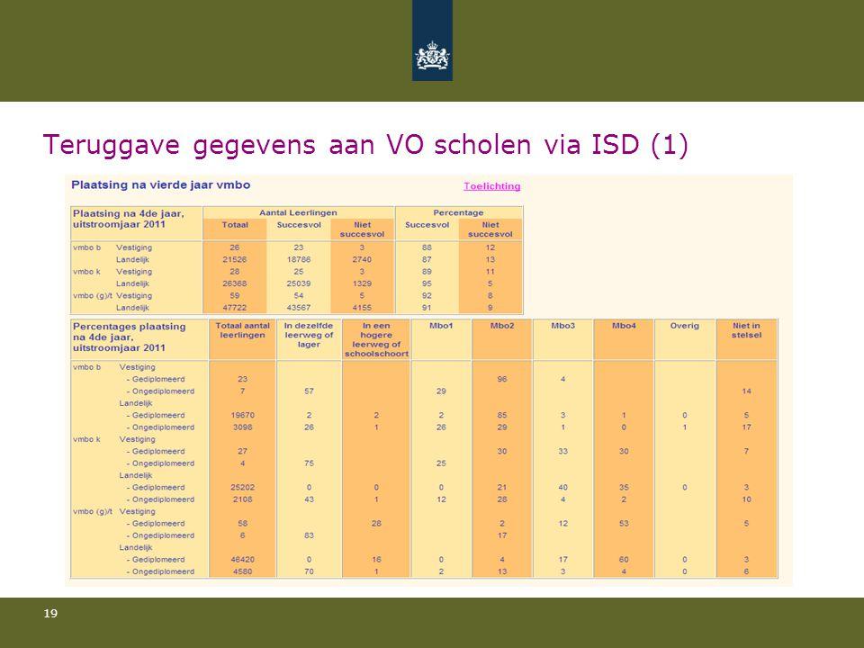 19 Teruggave gegevens aan VO scholen via ISD (1)