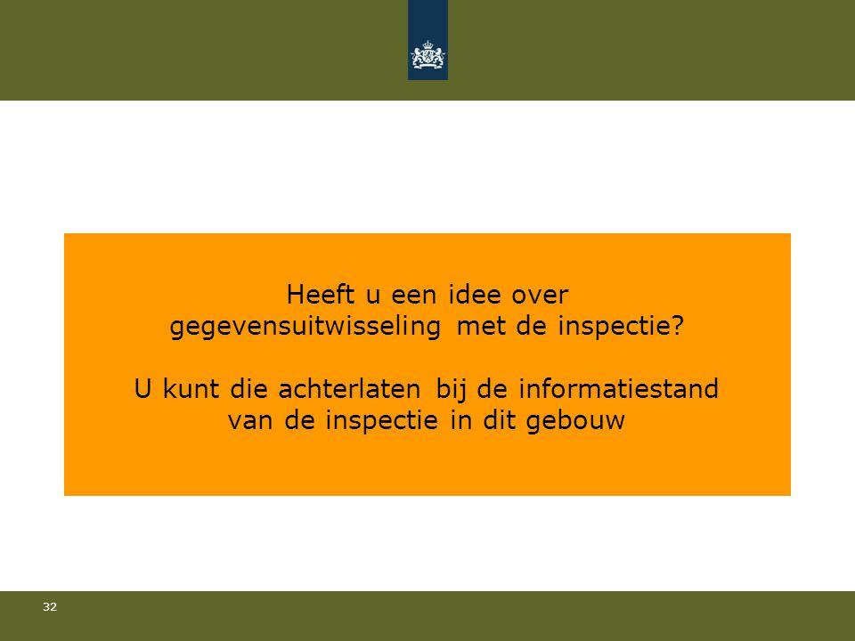 32 Heeft u een idee over gegevensuitwisseling met de inspectie.