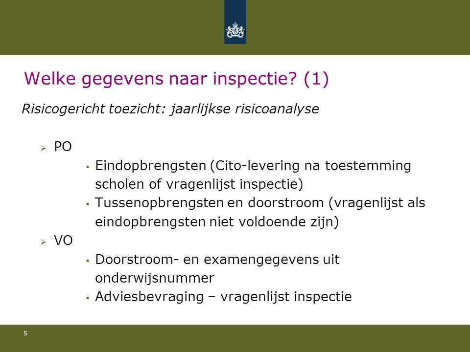 5 Welke gegevens naar inspectie.