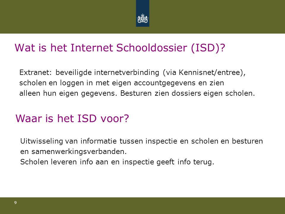 10 School/bestuur Aanleveren Documenten Vragenlijsten Formulieren Adresgegevens inzien en wijzigen; denk ook aan e-mailadres Wat kun je met het ISD (1).