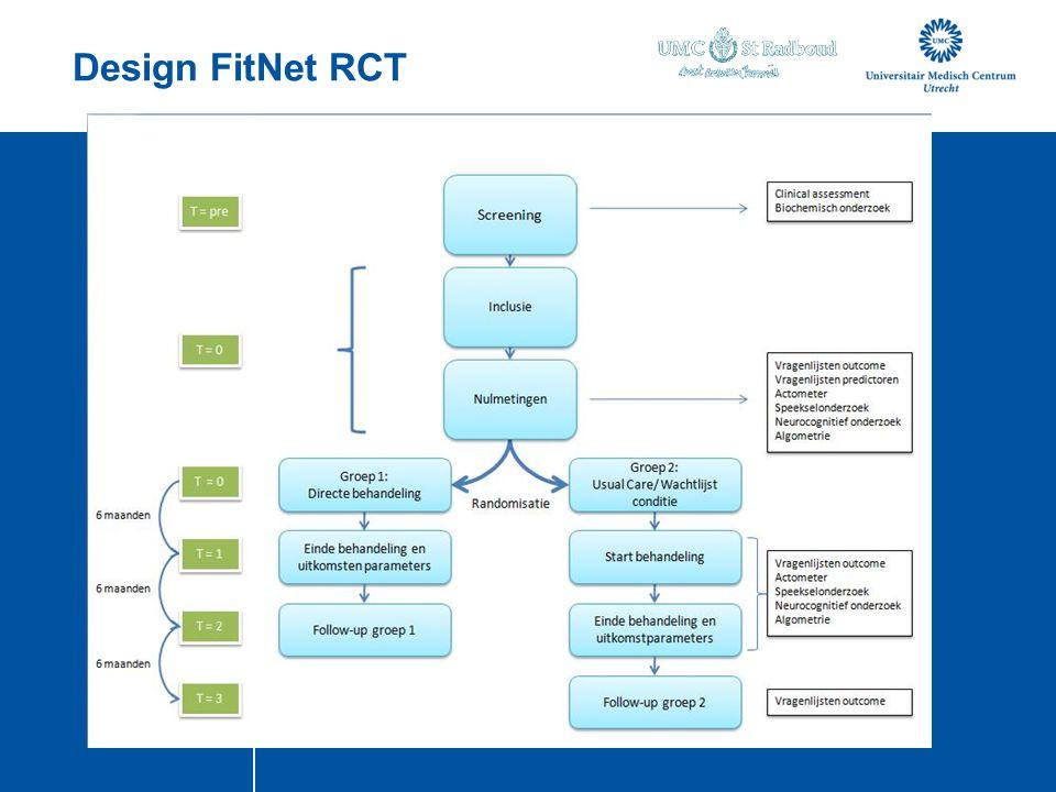 Design FitNet RCT